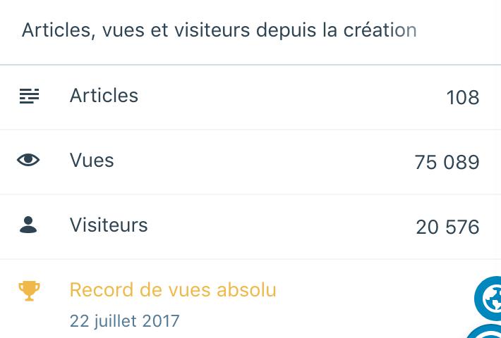 Stats blog 17.38.02.png